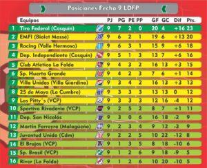 posiciones f9 ldfp
