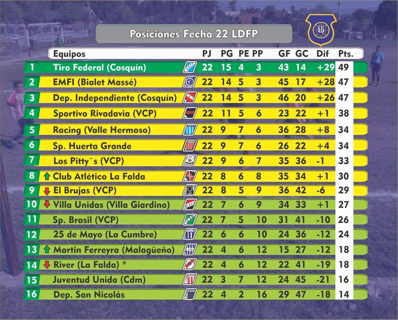 fecha-22-posiciones-2016-f22-redimensionado