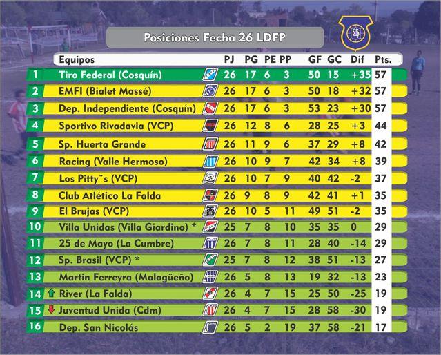 posiciones-f26-redimensionado